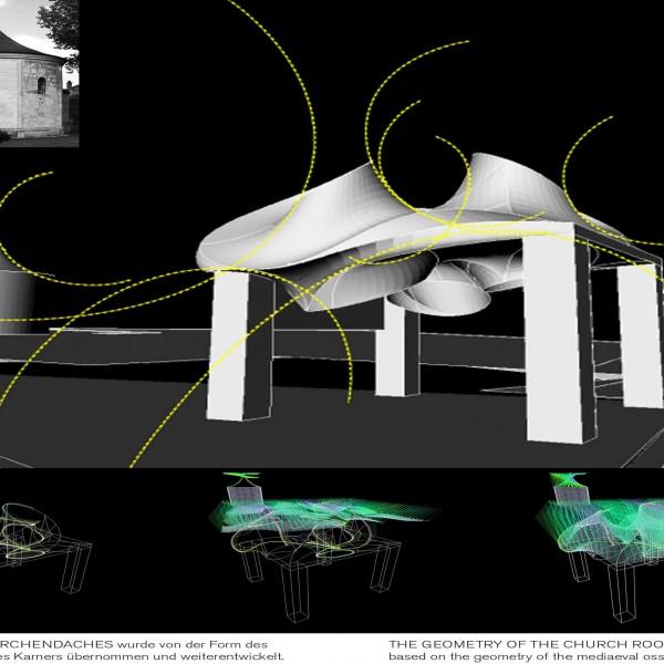 Dachgeometrie / ©COOP HIMMELB(L)AU